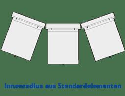 Innenradius aus Standardelementen